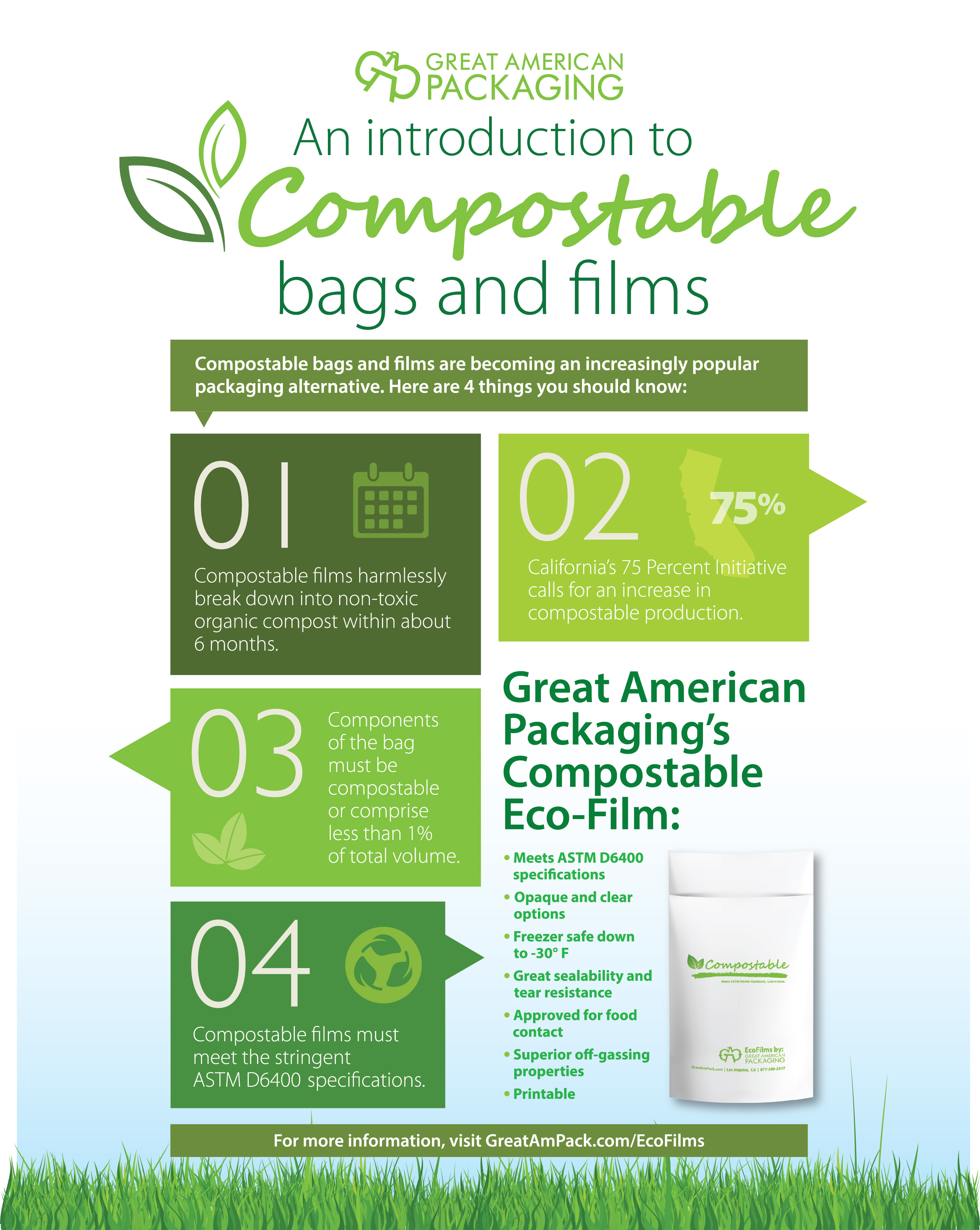 Compostable Films Infographic